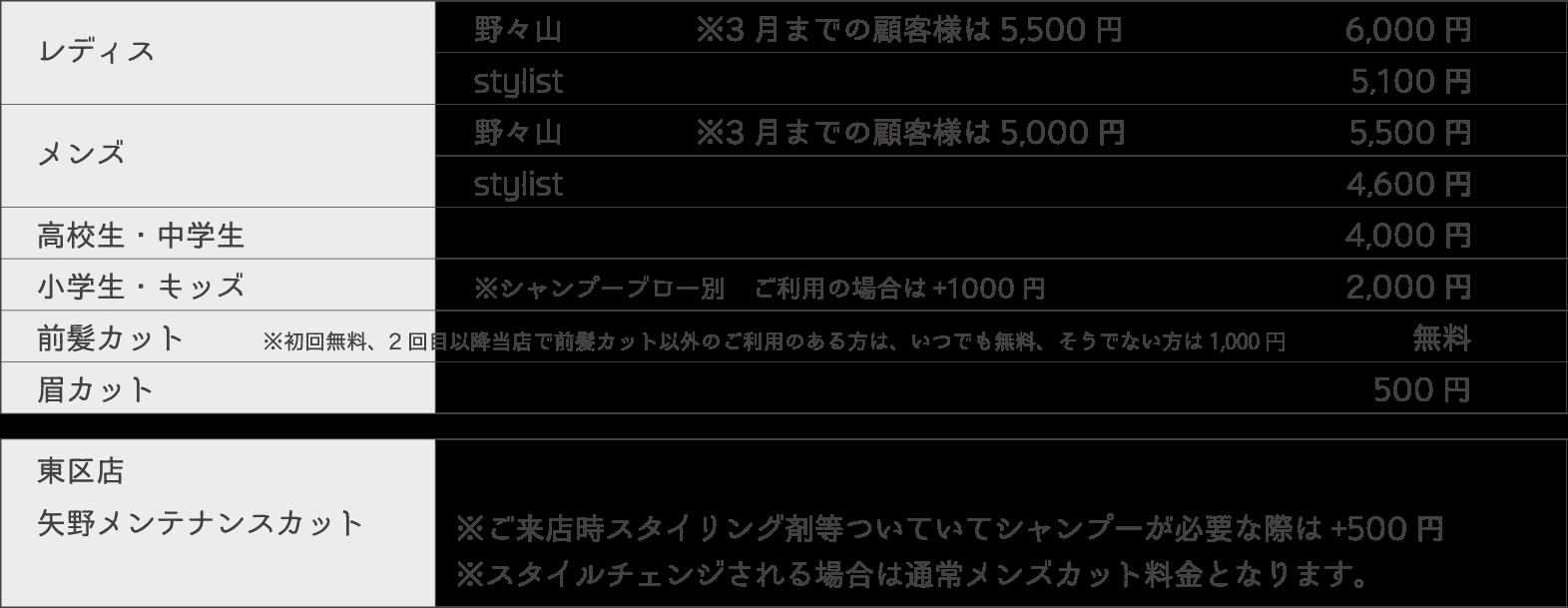 faith_menu_2018